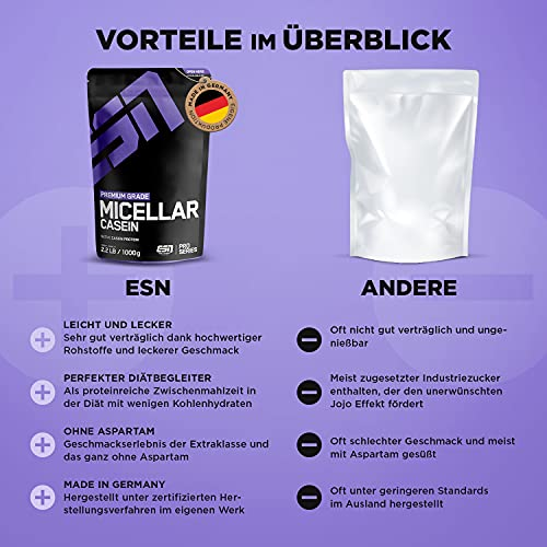 ESN Micellar Casein 2 x 1kg Beutel + Gratis ESN Shaker - Alle Geschmacksrichtungen - Direkt vom Hersteller 2 x Hazelnut - 3