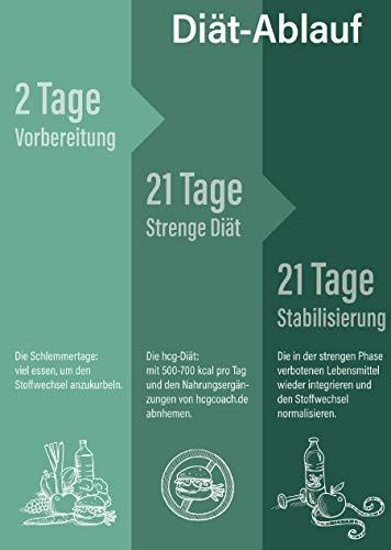 myitfs.com 30 Tage Stoffwechselkur Komplettpaket - 5